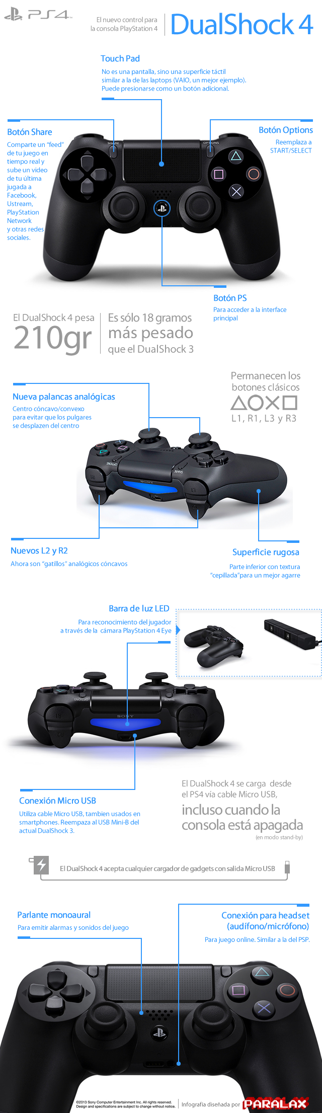 Dualshock 4 especificaciones mando control Playstation 4