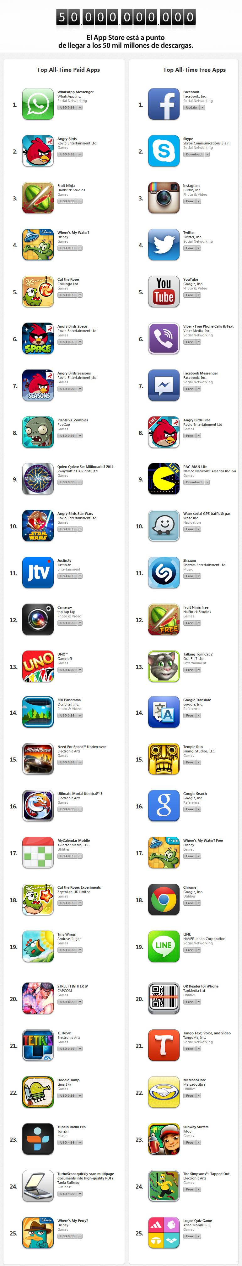 Las mejores aplicaciones y juegos para iPhone iPod Touc iPad 50 mil millones Apple