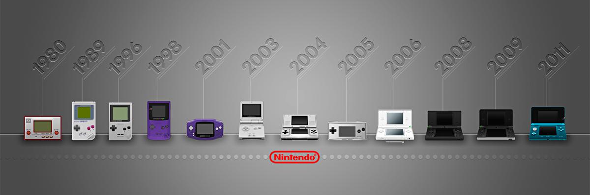 Game-Boy-Timeline