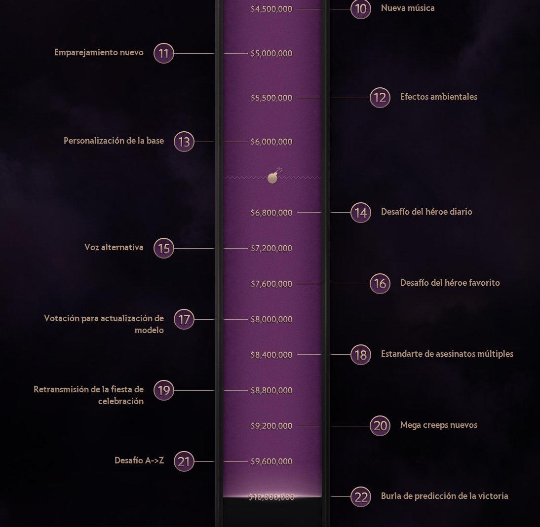 DOTA 2 The compendium (2)