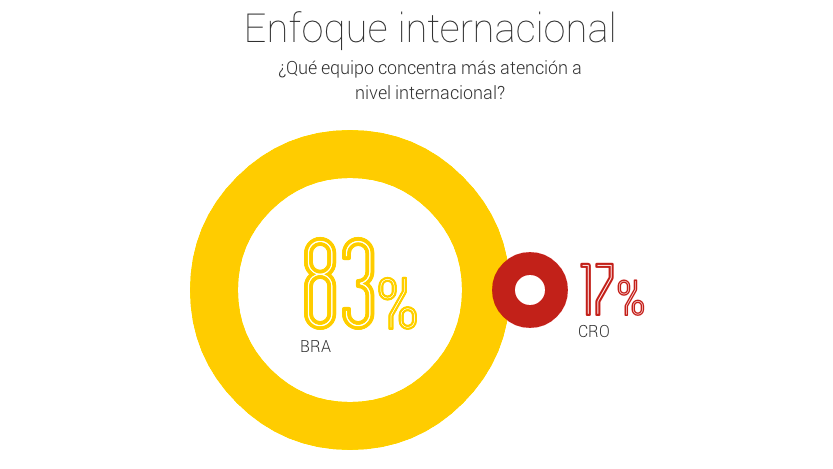 Google-Trends-Enfoque-Internacional