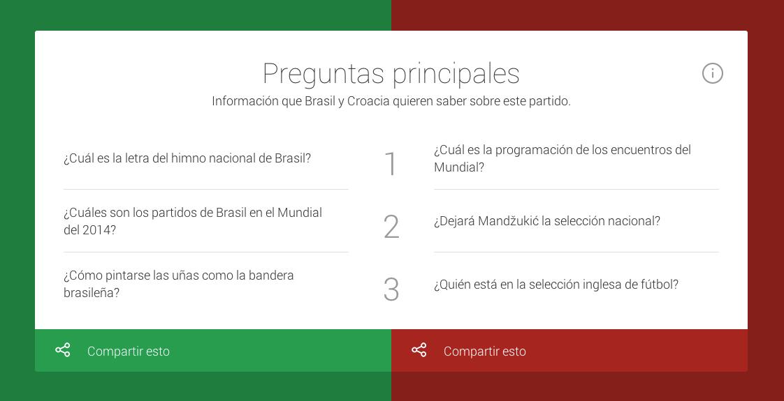 Google-Trends-Preguntas-Principales