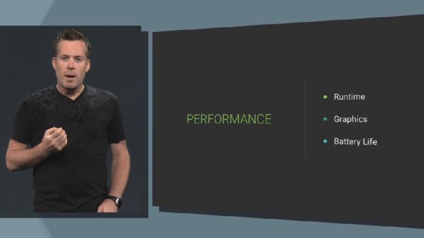 Google performance (2)