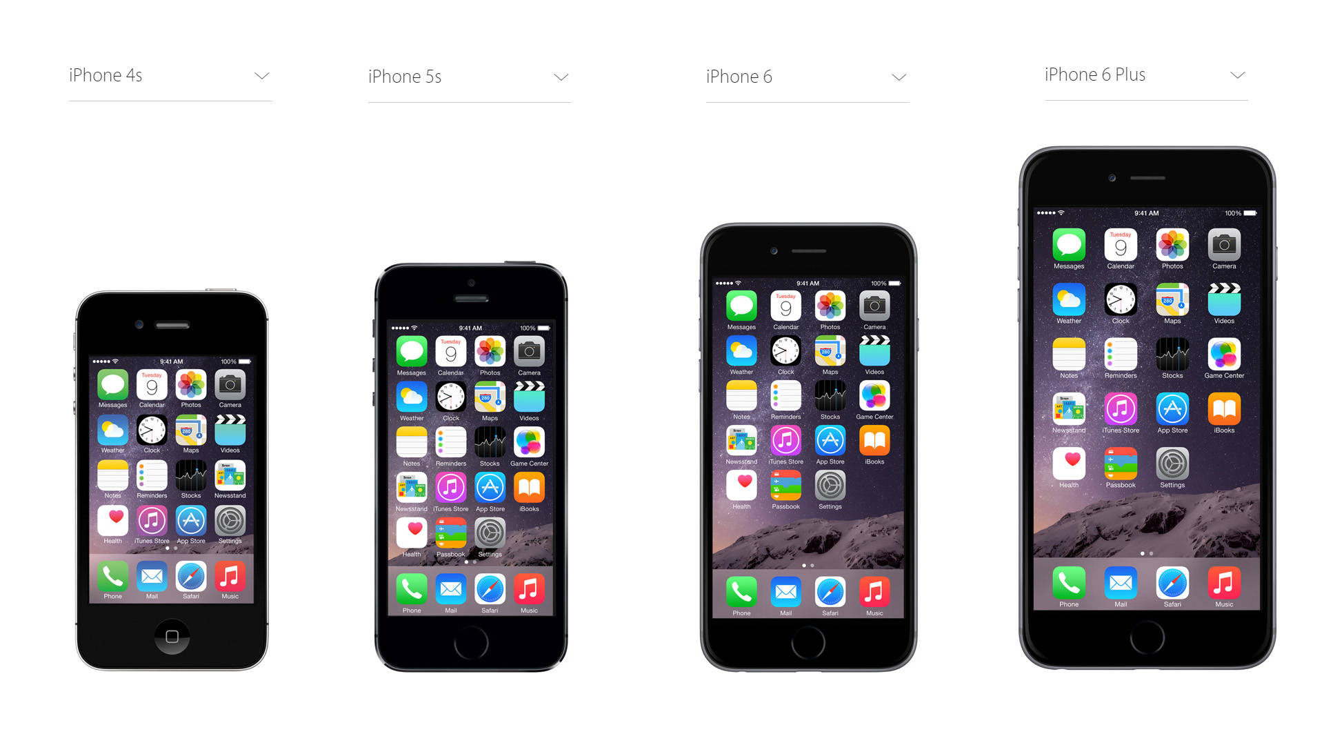 iphone 5s vs 6 plus