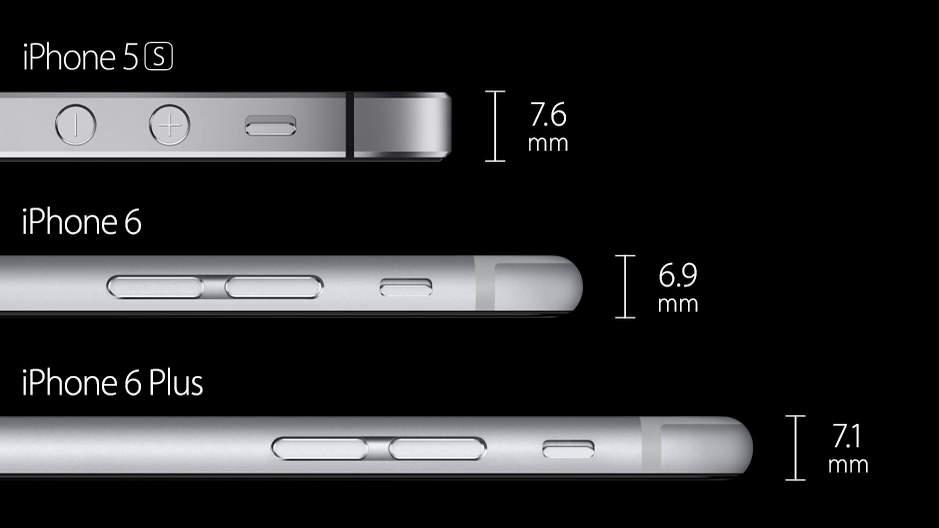 iphone 6 grosor