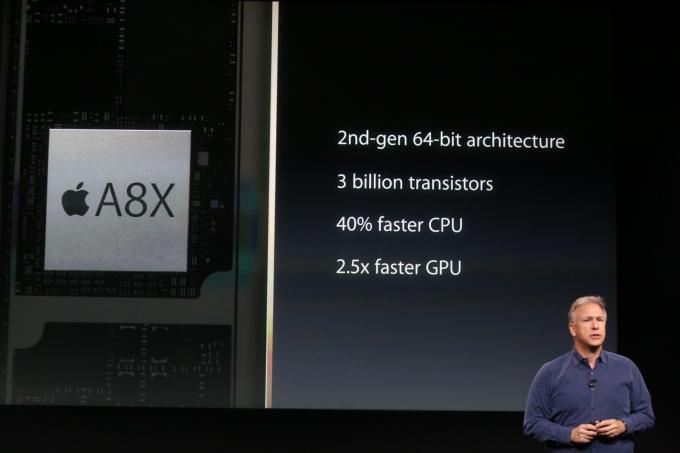 iPad Air 2 A8X Details