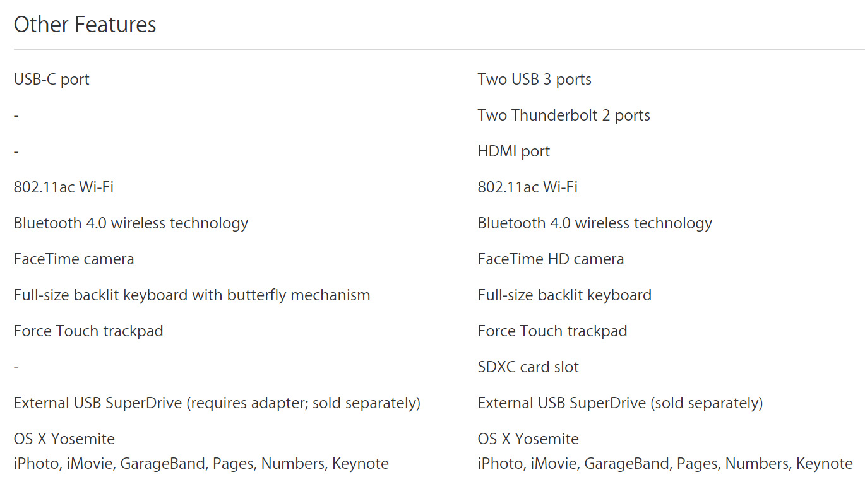 MacBook (1)