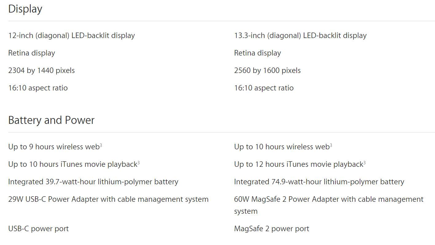 MacBook (10)