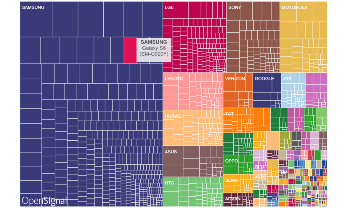Estadísticas mercado Android (6)
