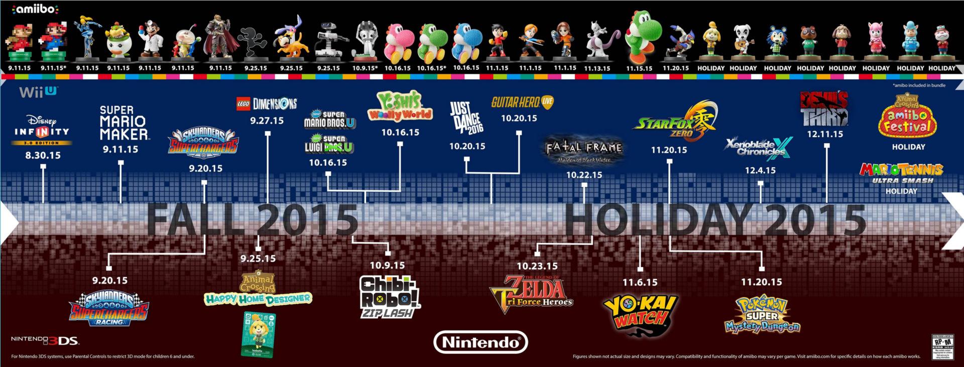 Nintendo Yoshi amiibo games 2015 (4)