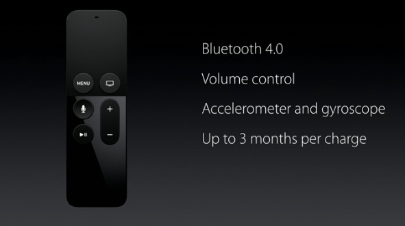 Apple TV specs (6)