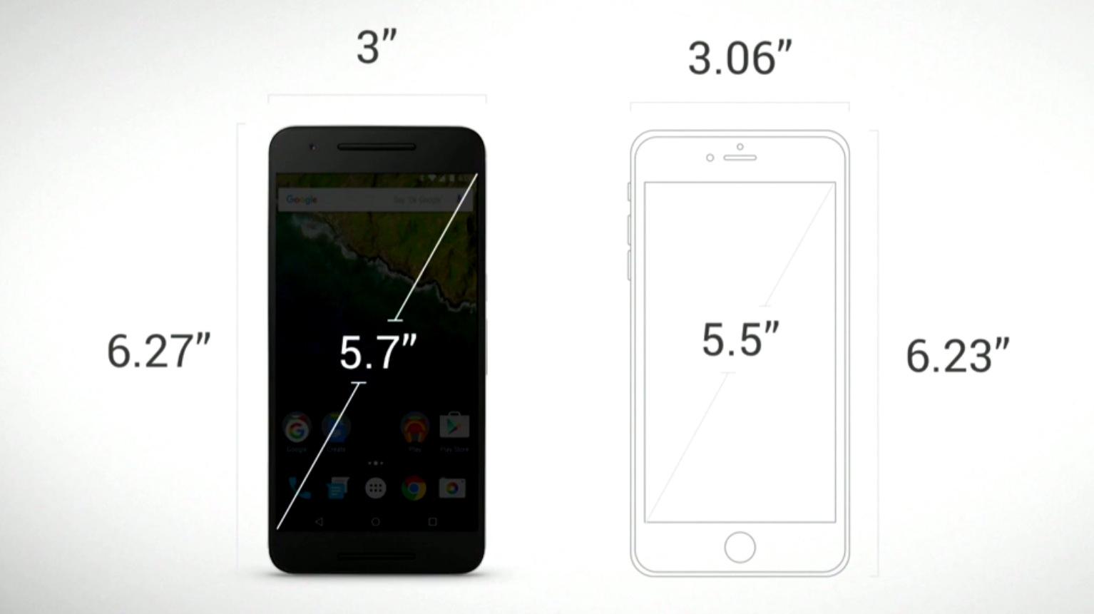 Nexus 6P 5X1