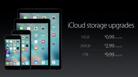 iPhone 6S Plus (1)