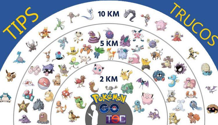 Pokemon go tips trucos TEC