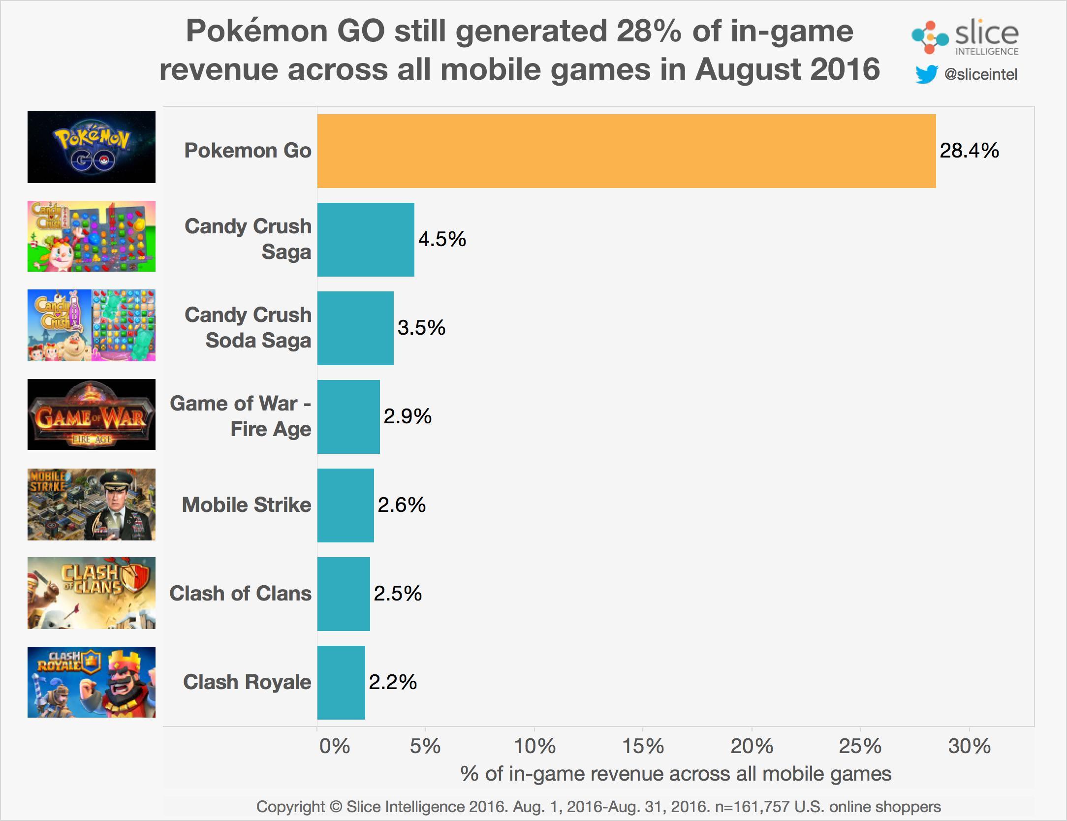 pokemon-app-ventas-3