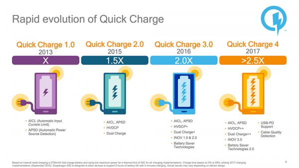 quickcharge4-600×337