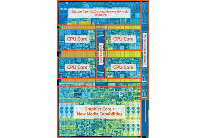 7th-Gen-Intel-Core-desktop-processor-die-map