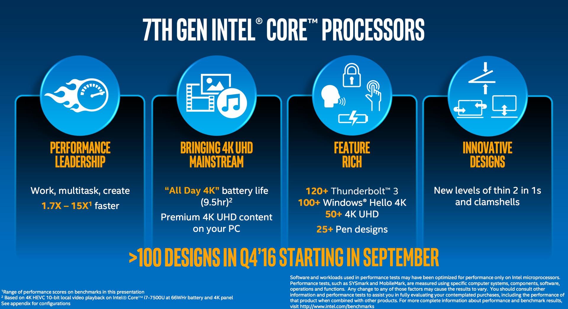 Intel10