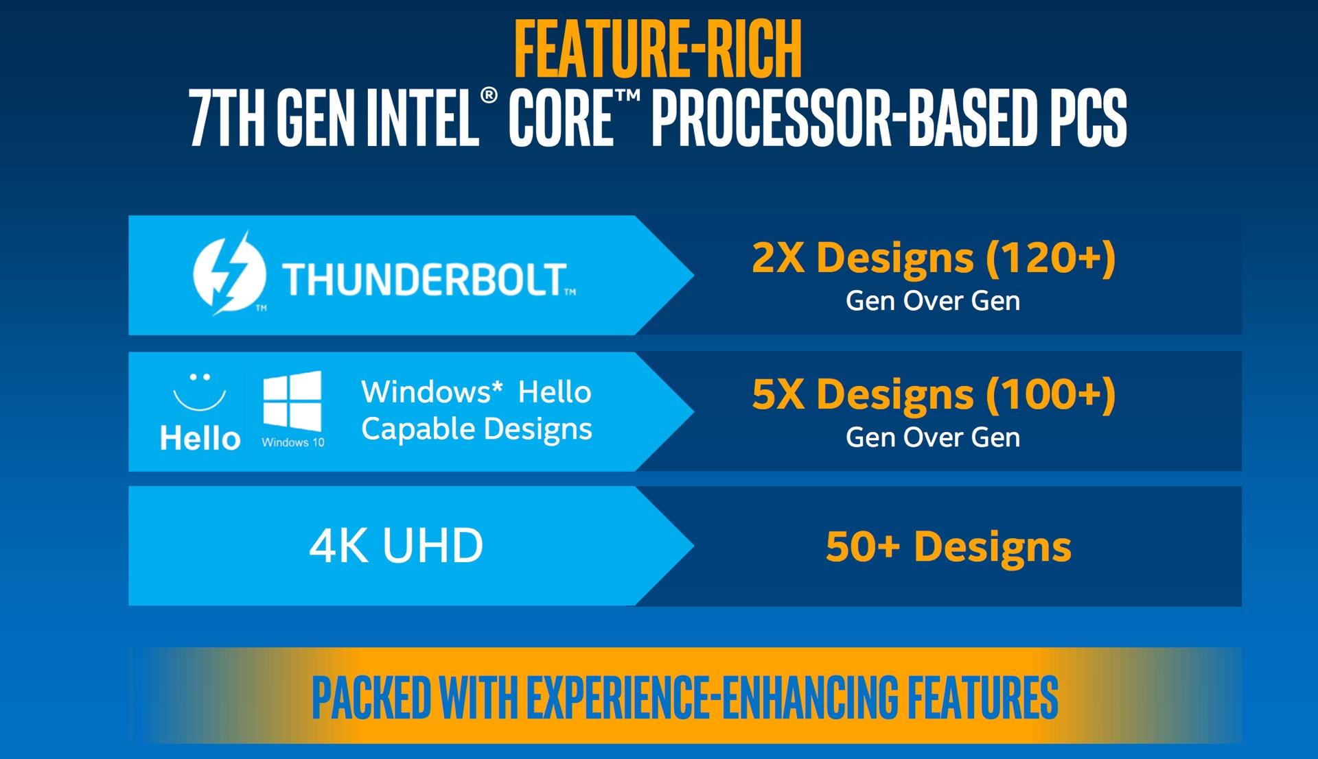Intel11