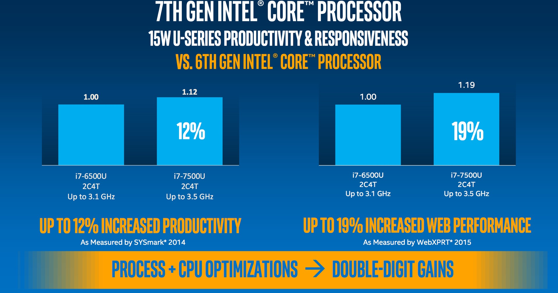 Intel5