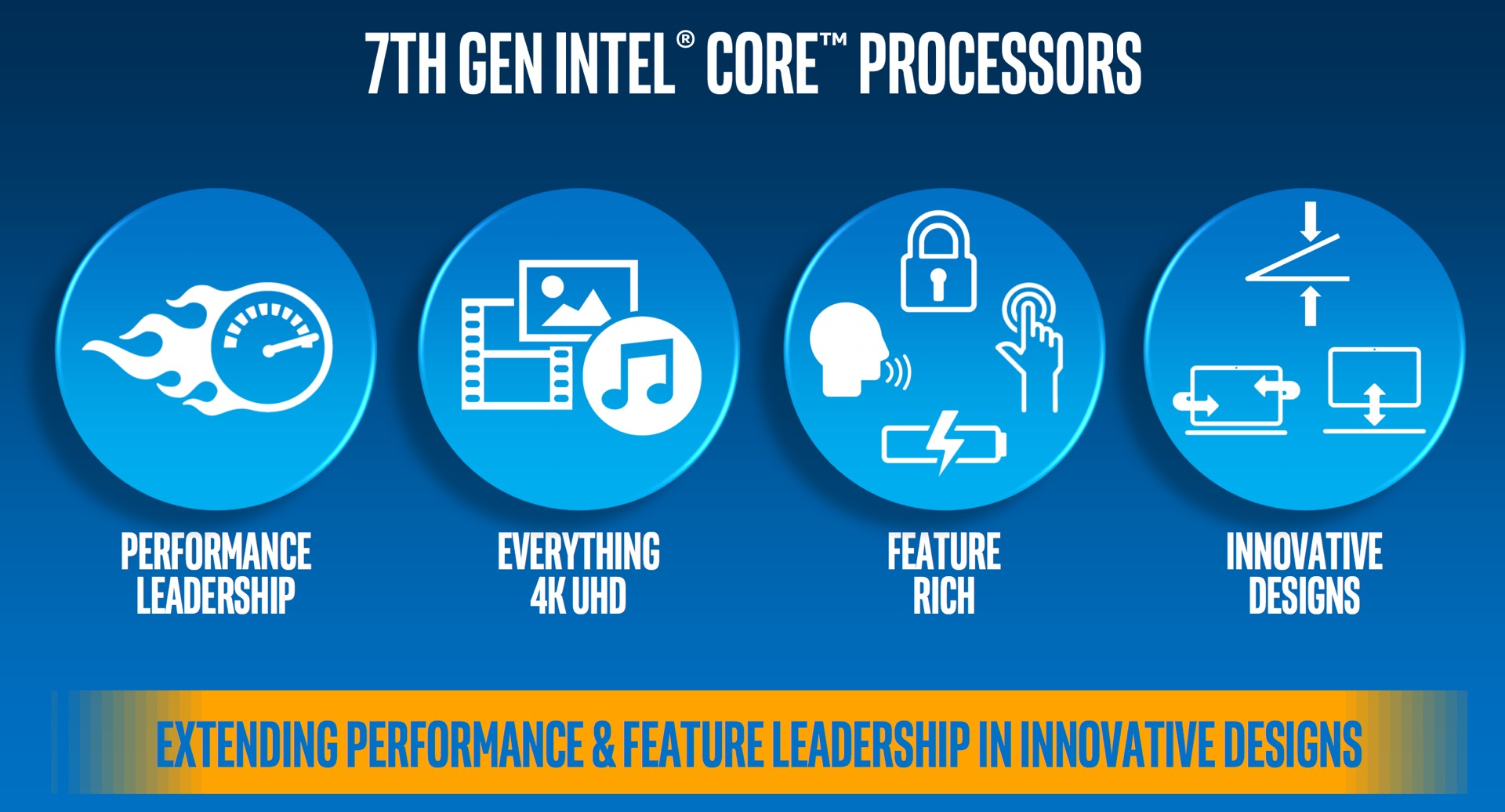 Intel7