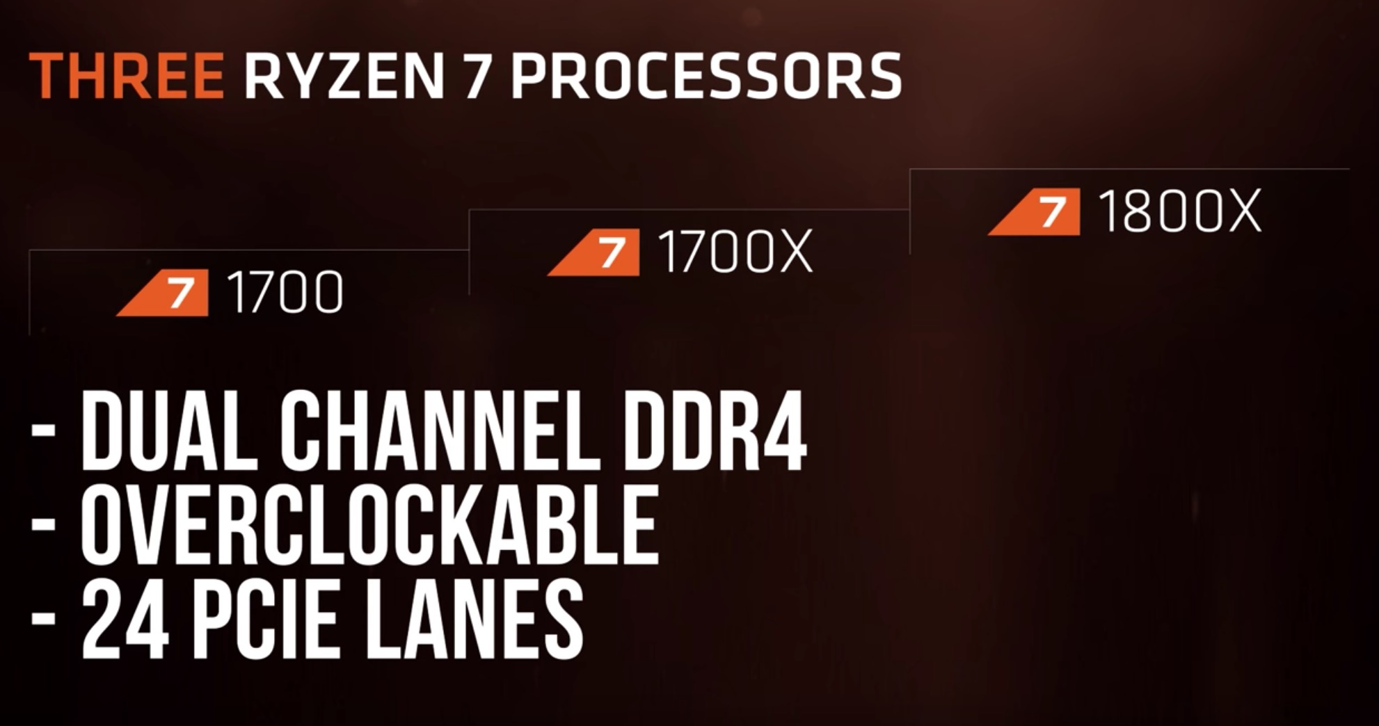 AMD Ryzen2