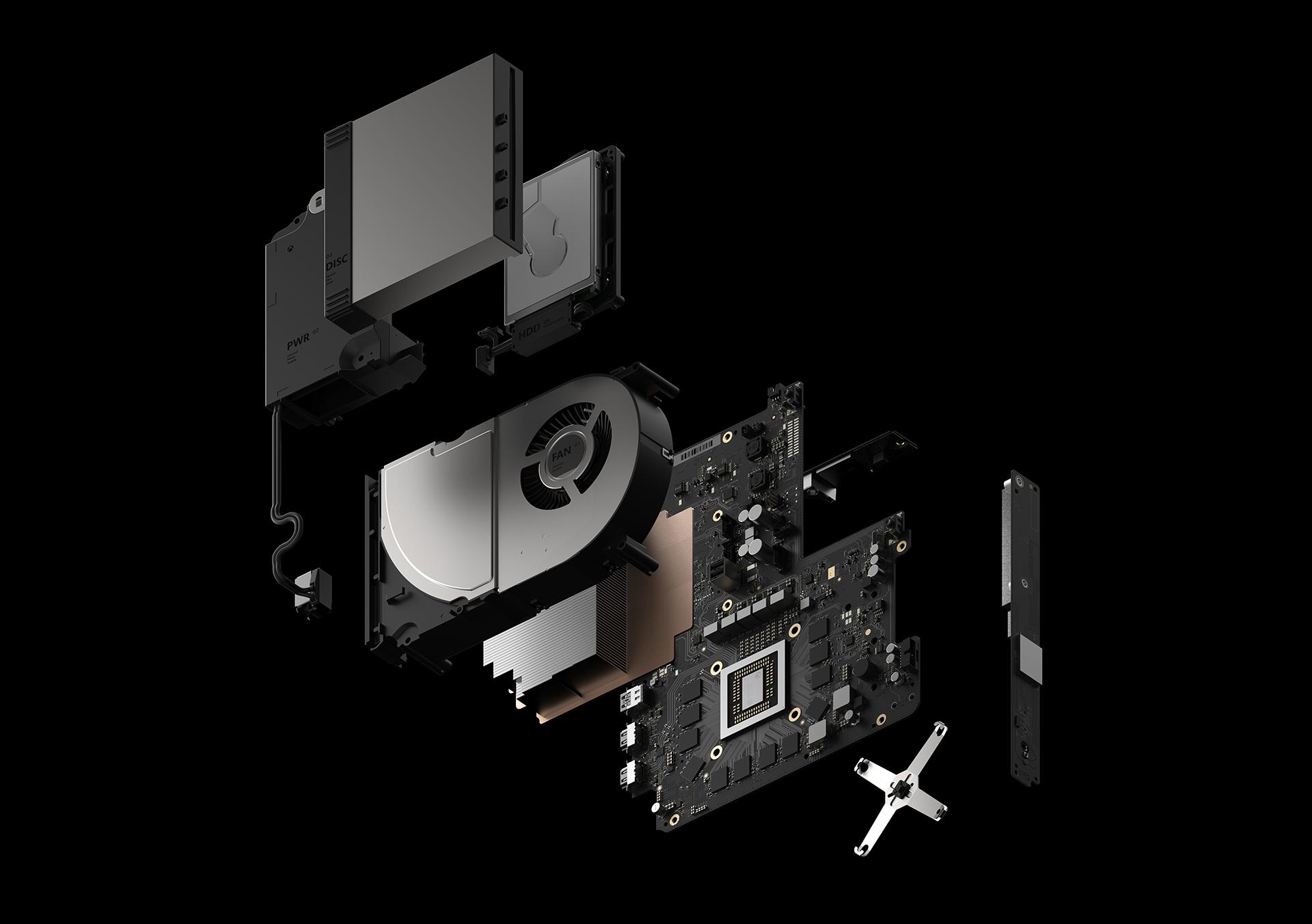 Xbox Project Scorpio3