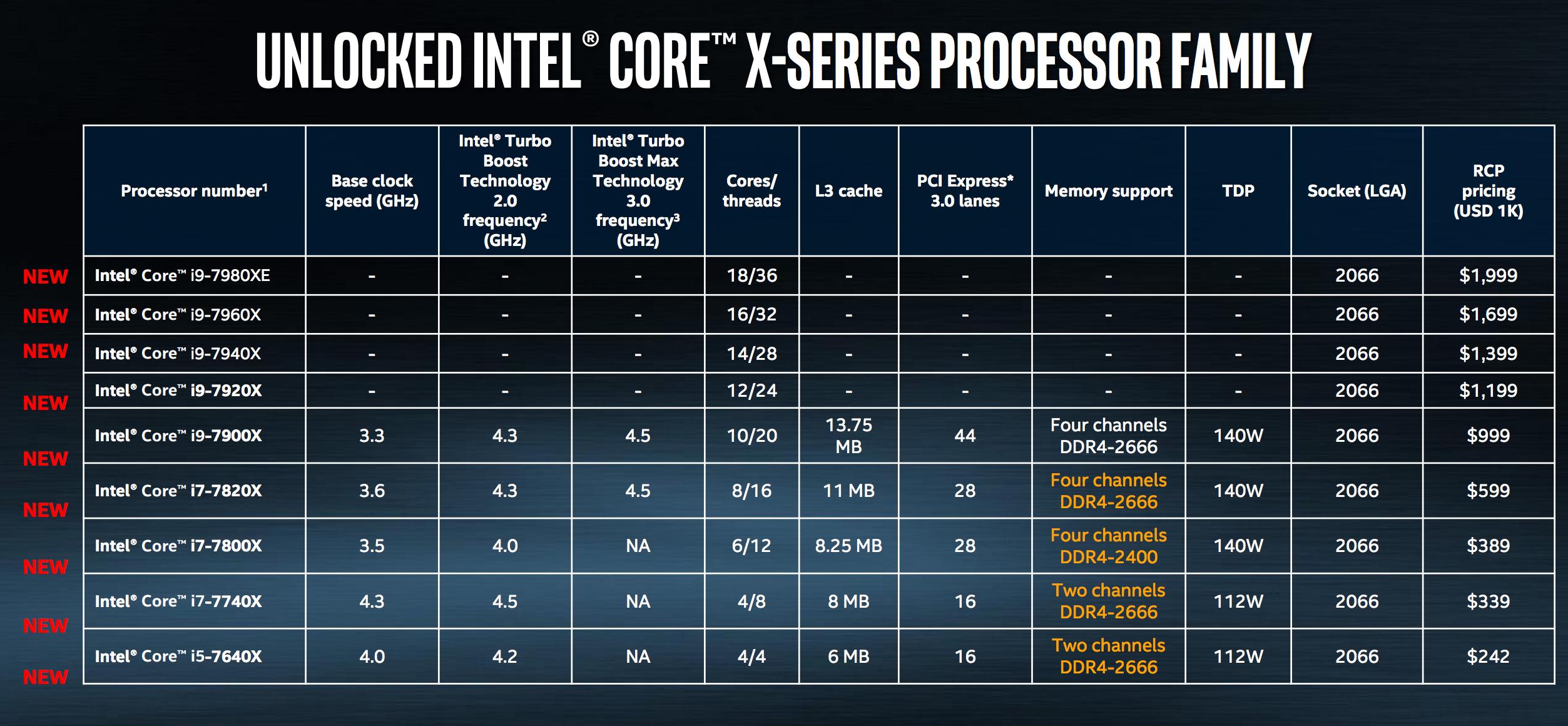 Intel Core i97