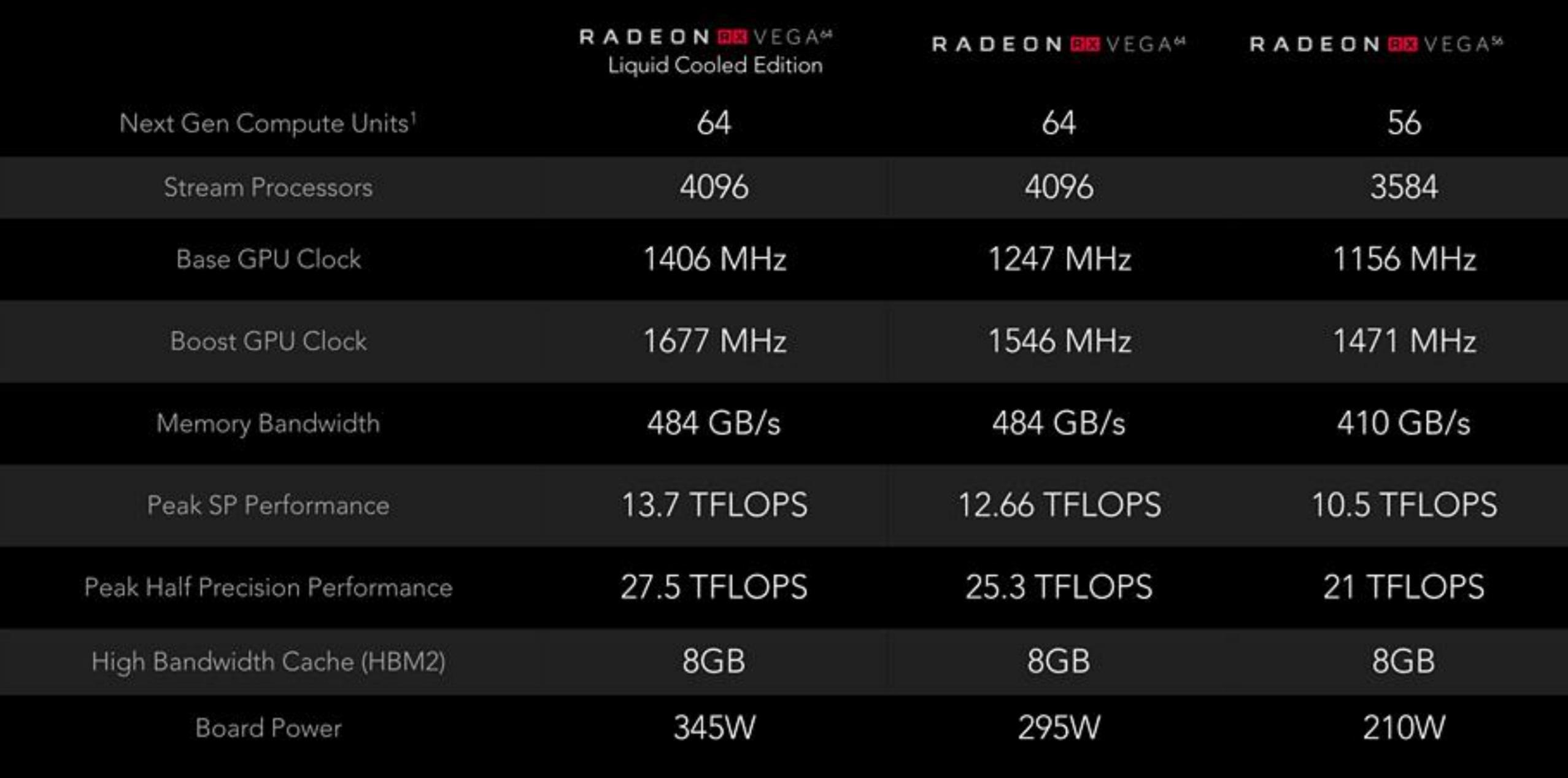 Radeon 2