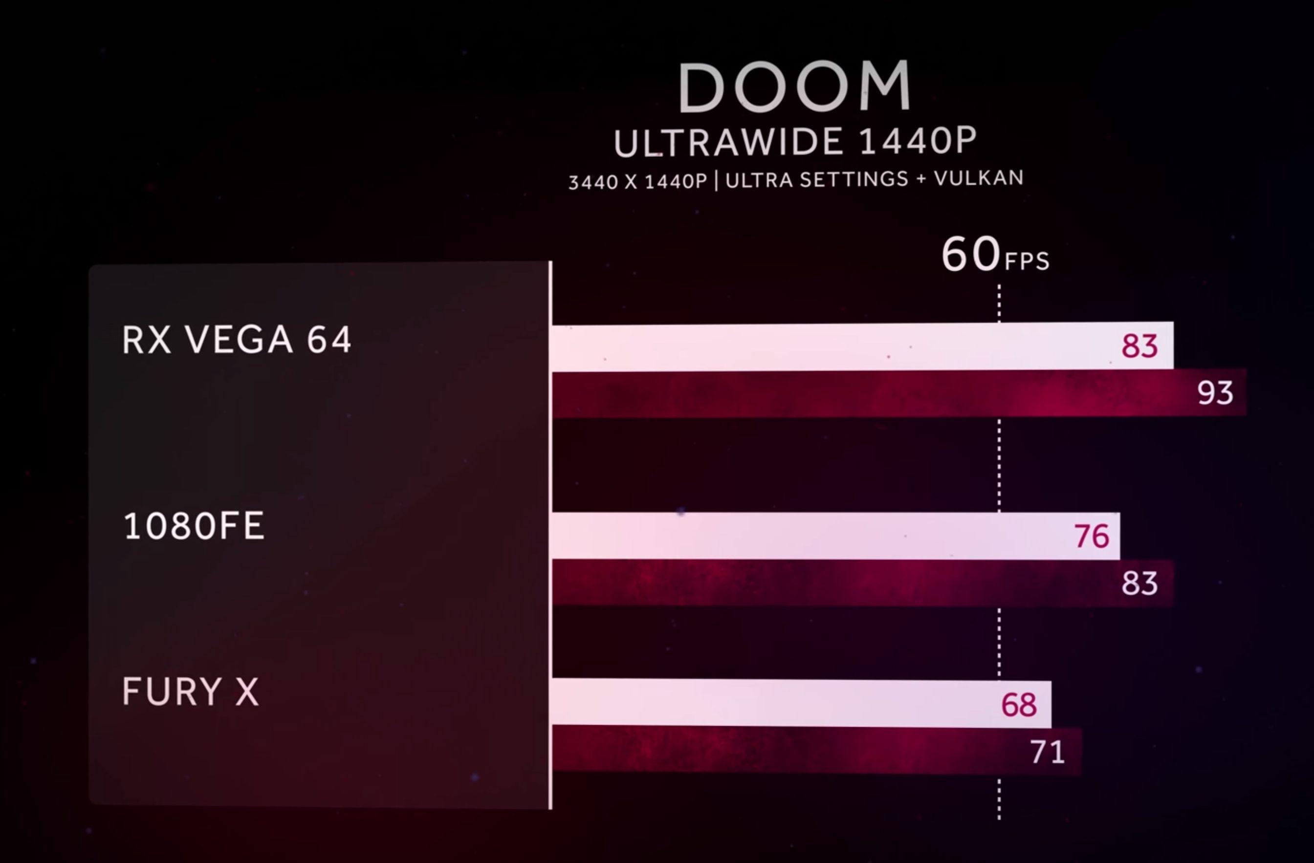 Vega AMD (1)