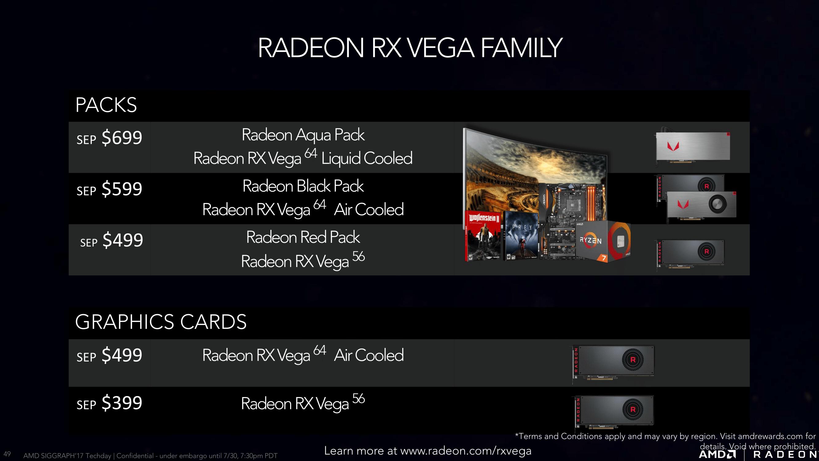 Vega AMD (5)