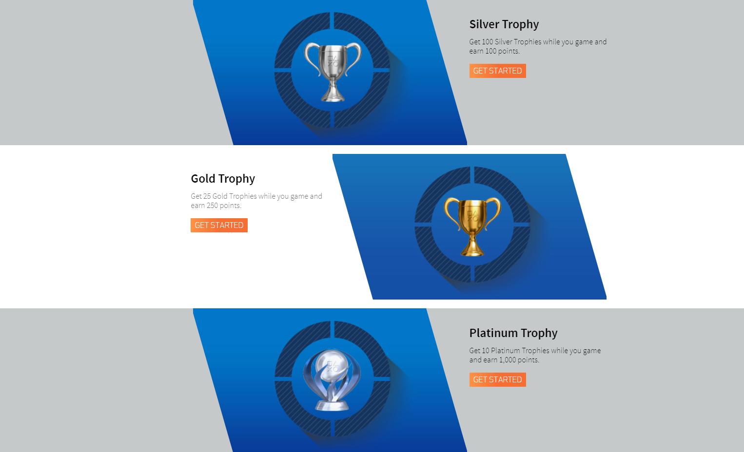 trofeos puntos