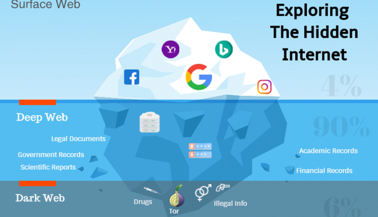 Deep-Web-and-Dark-Web-Explained-1
