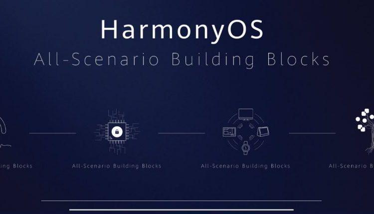 HarmonyOS.jpg-1024×429