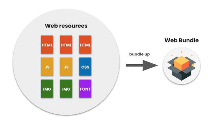 webbundles2